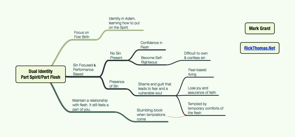 Mind Map- How to leave despair and enter joyful perseverance 01