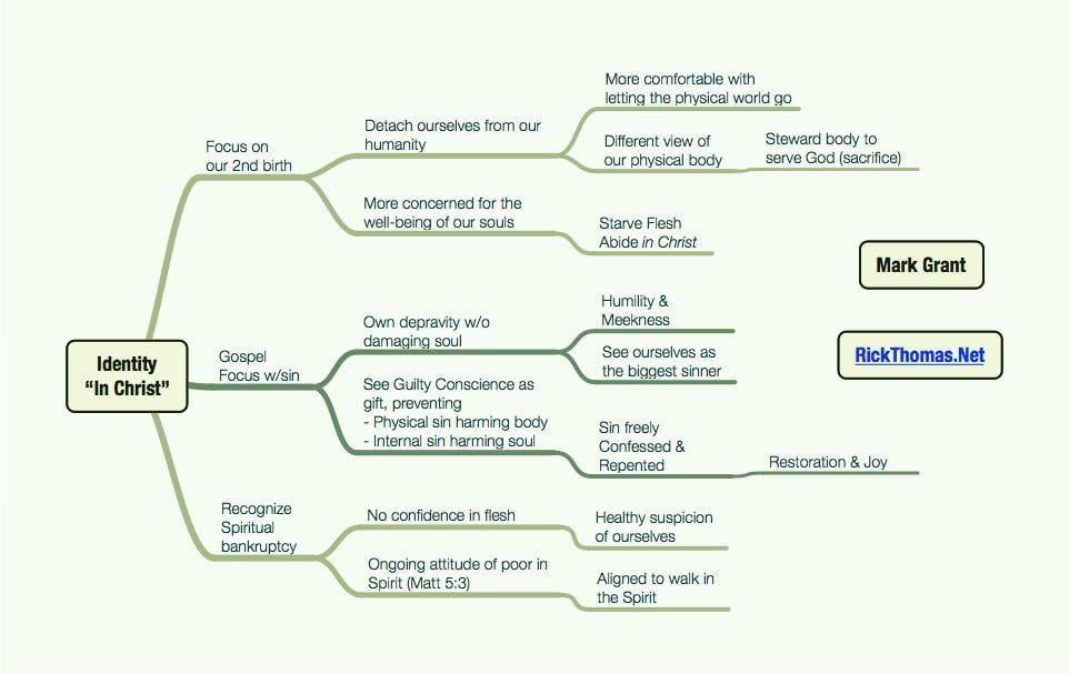 Mind Map- How to leave despair and enter joyful perseverance 02