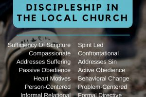 20 Benefits of Discipleship in the Local Church