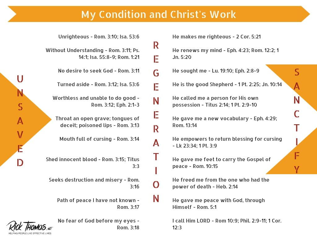 My Condition and Christ's Work