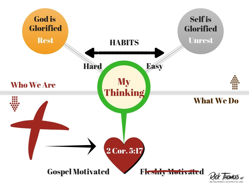 The Gospel Y Chart Illustrated