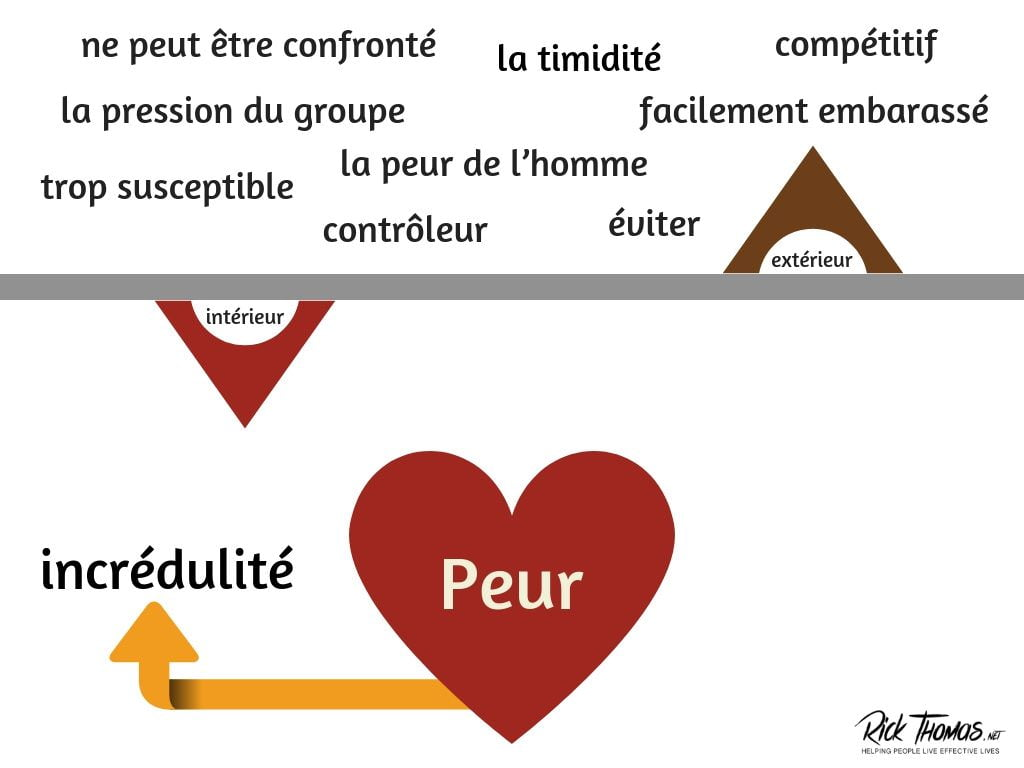 Fear of Man Graphic 2 in French