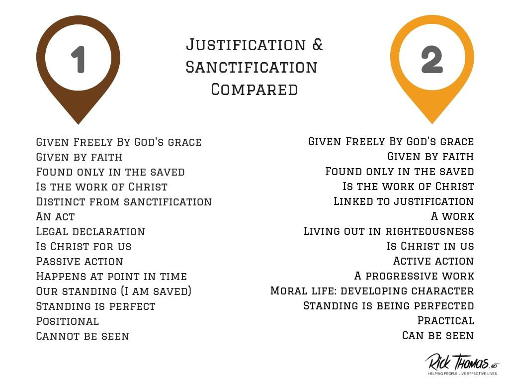 Justification and Sanctification Compared