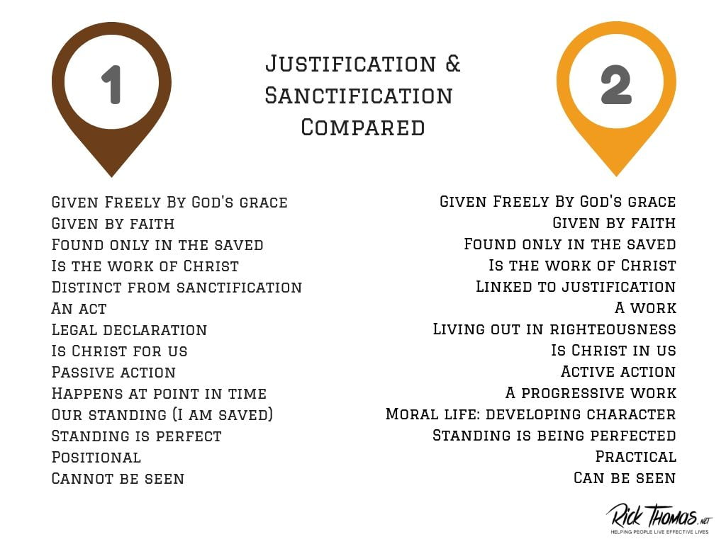 Justificationand Sanctification Compared