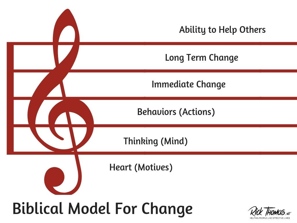 The Many Steps of the Model of Change