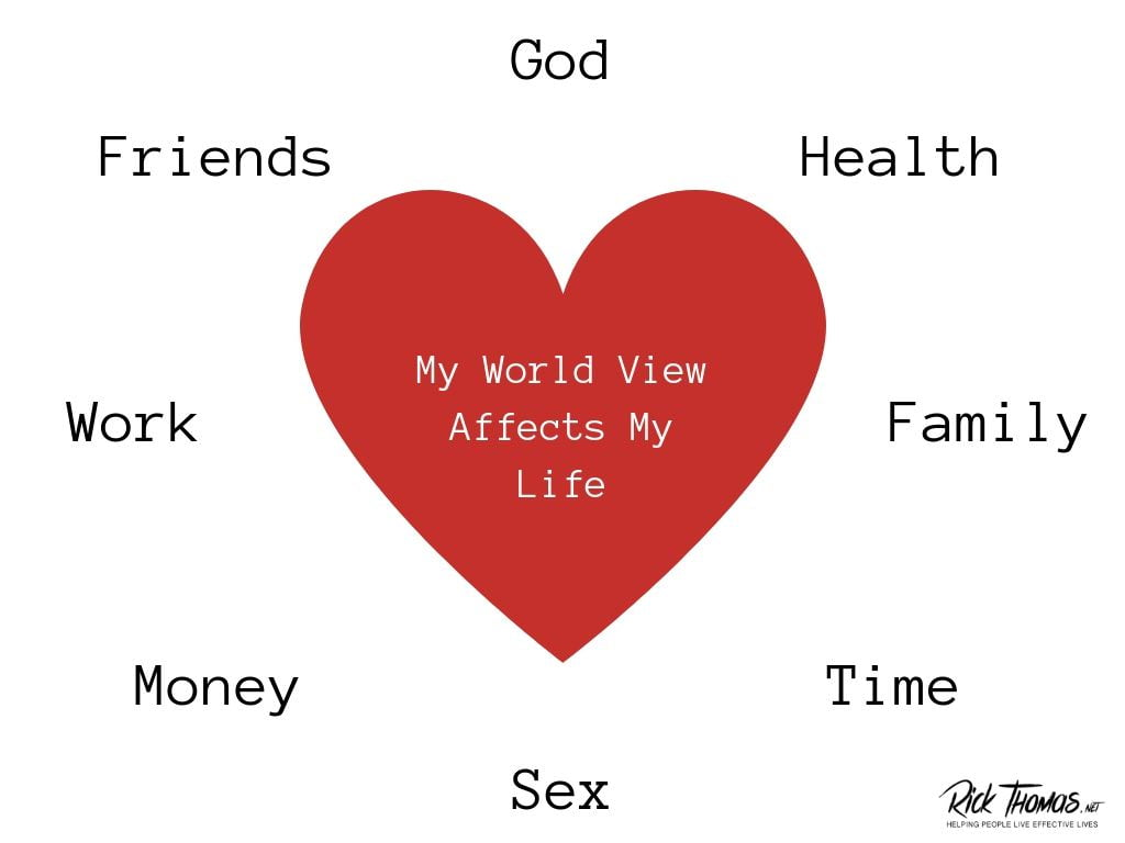 My Worldview Affects My Life