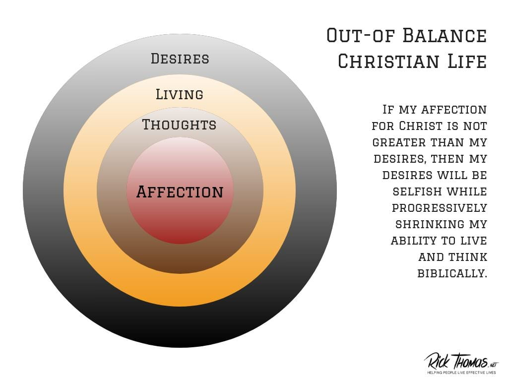 The Out-of-Balance Christian Life