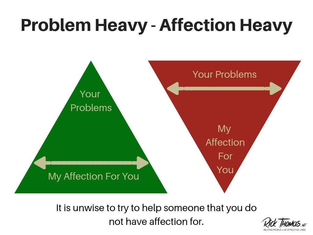 Problem-Heavy or Affection-Heavy