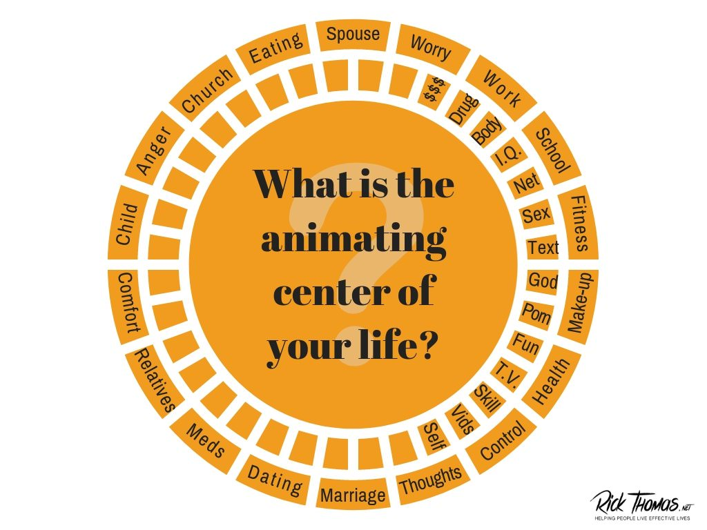 Your Animating Center Affects Your Life