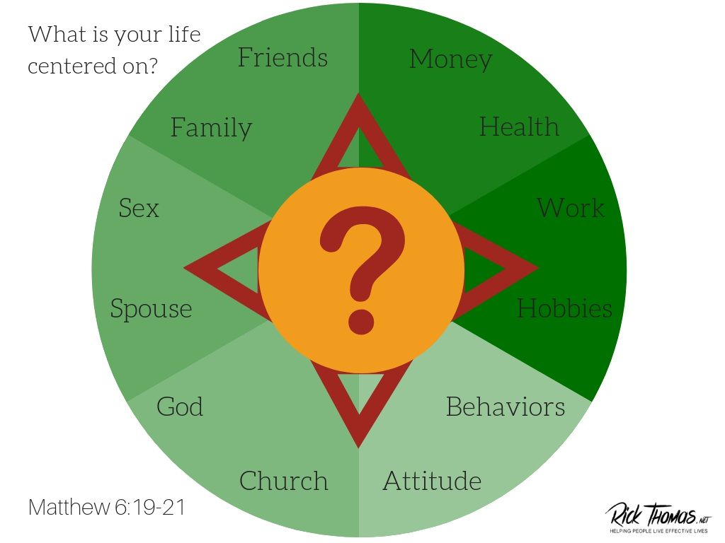What Is Your Life Centered On?