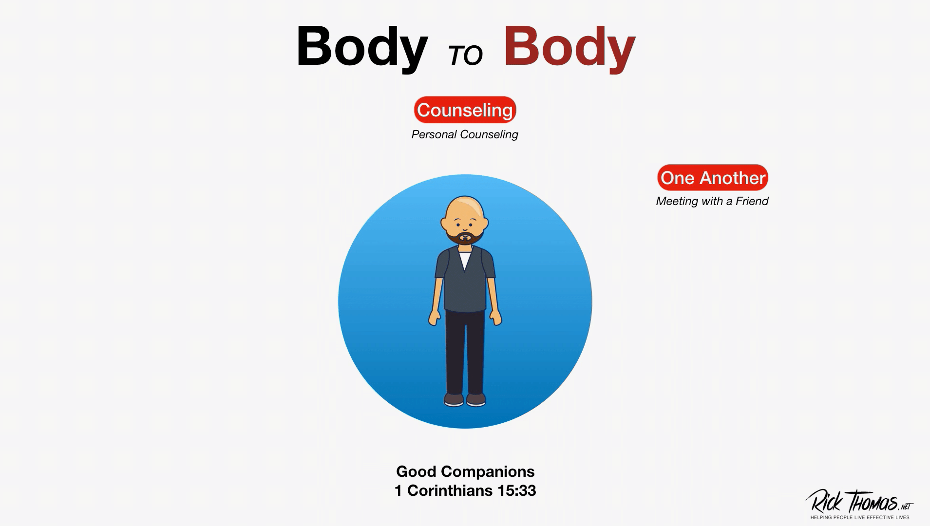 Video Channel Body to Body