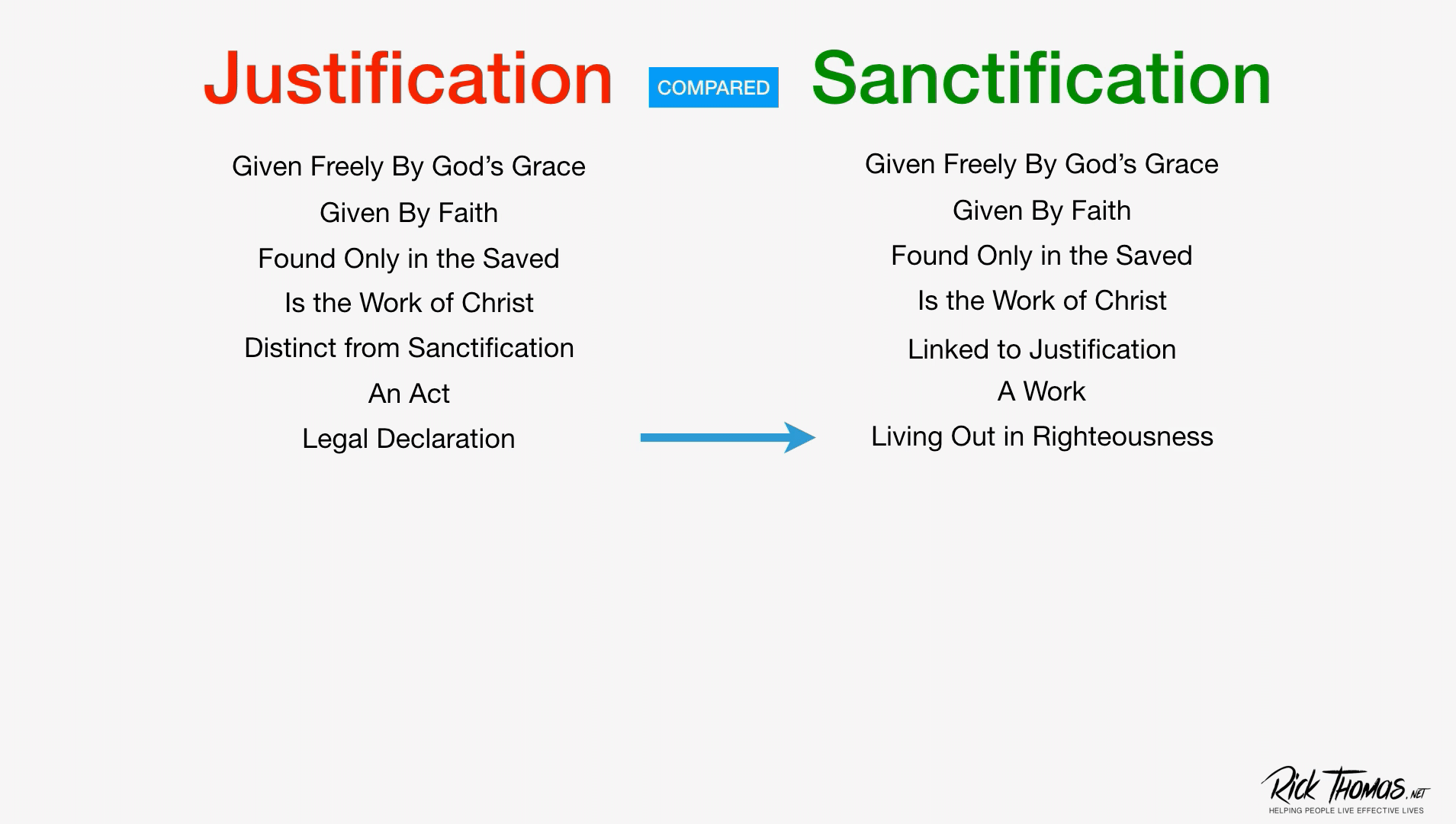 Video a Justification _ Sanctification