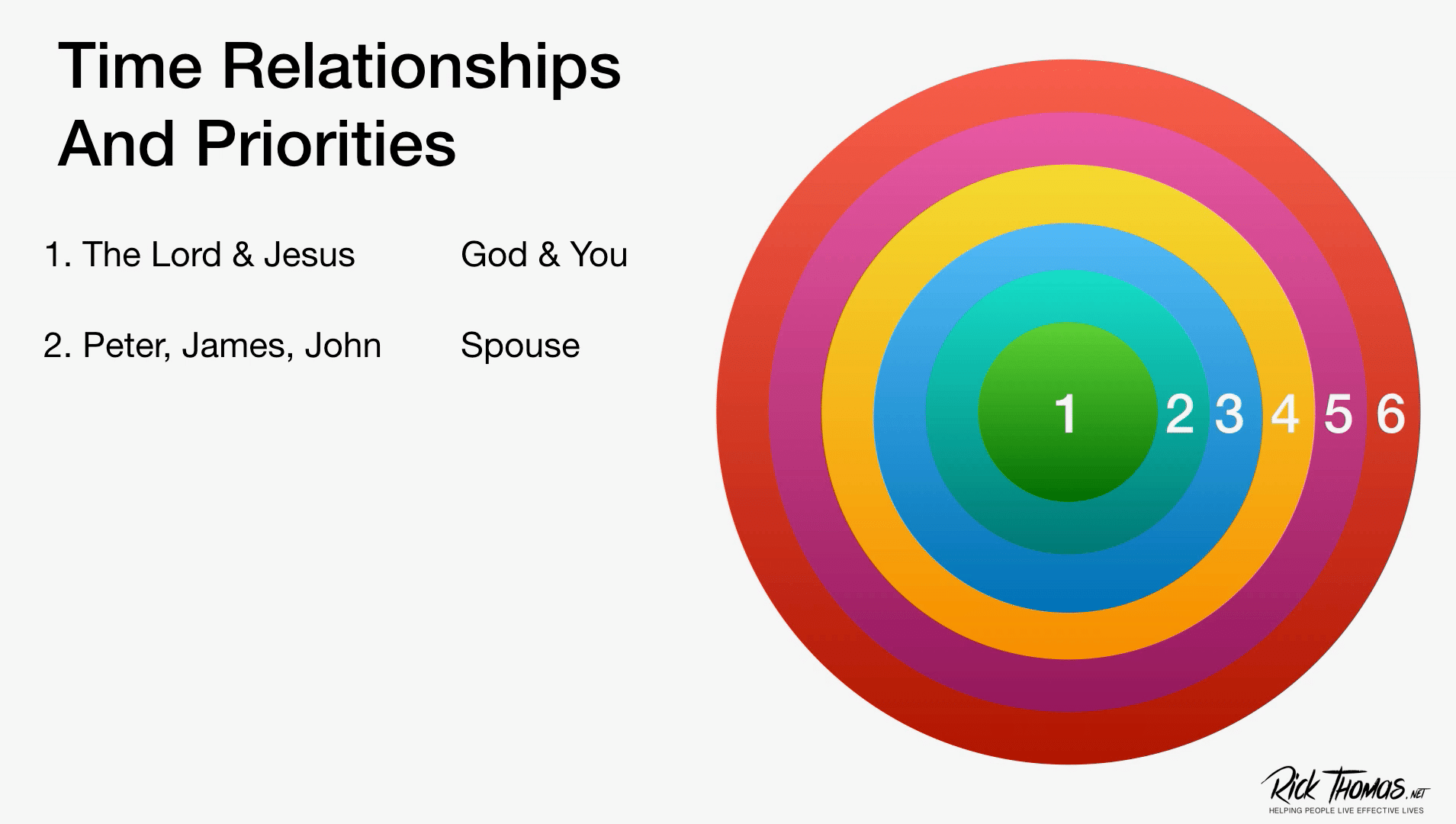 Video Channel Relationship Priorities