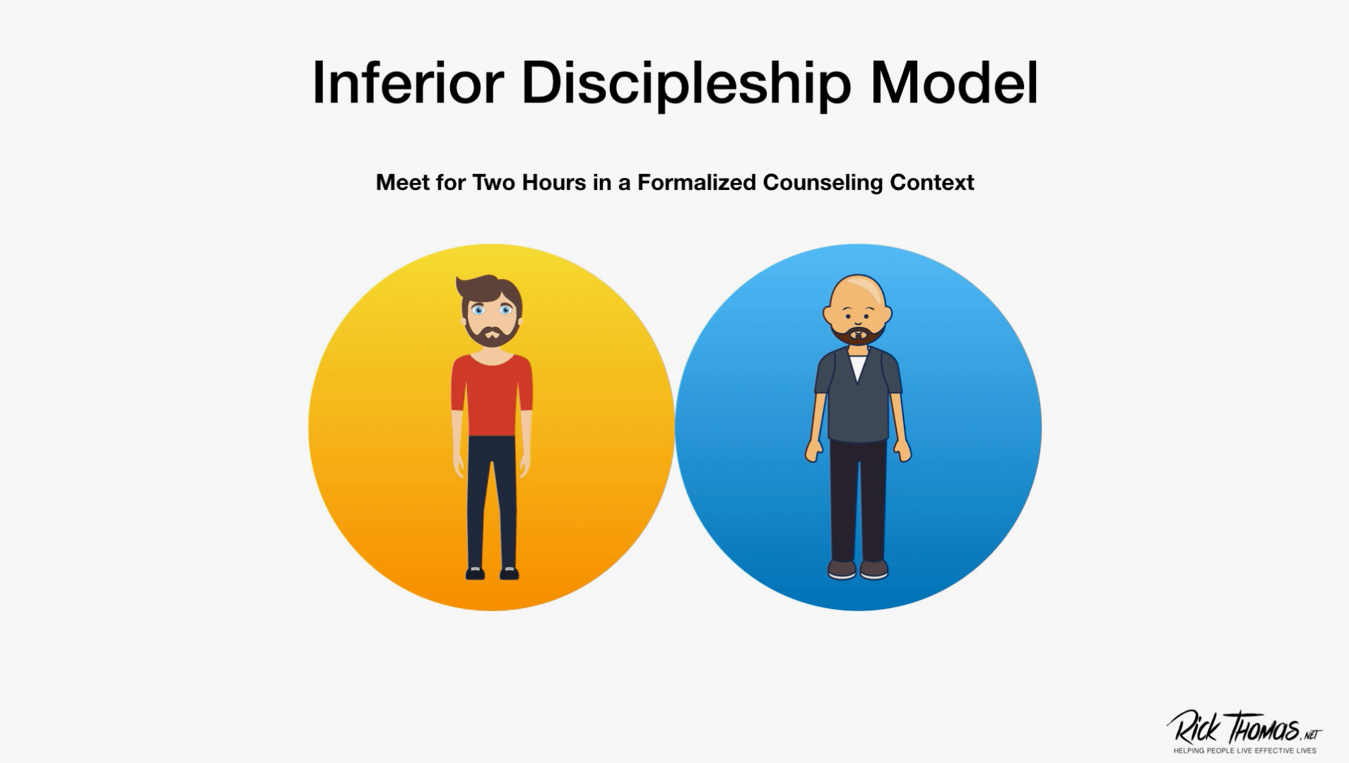 Video Channel Two Discipleship Models