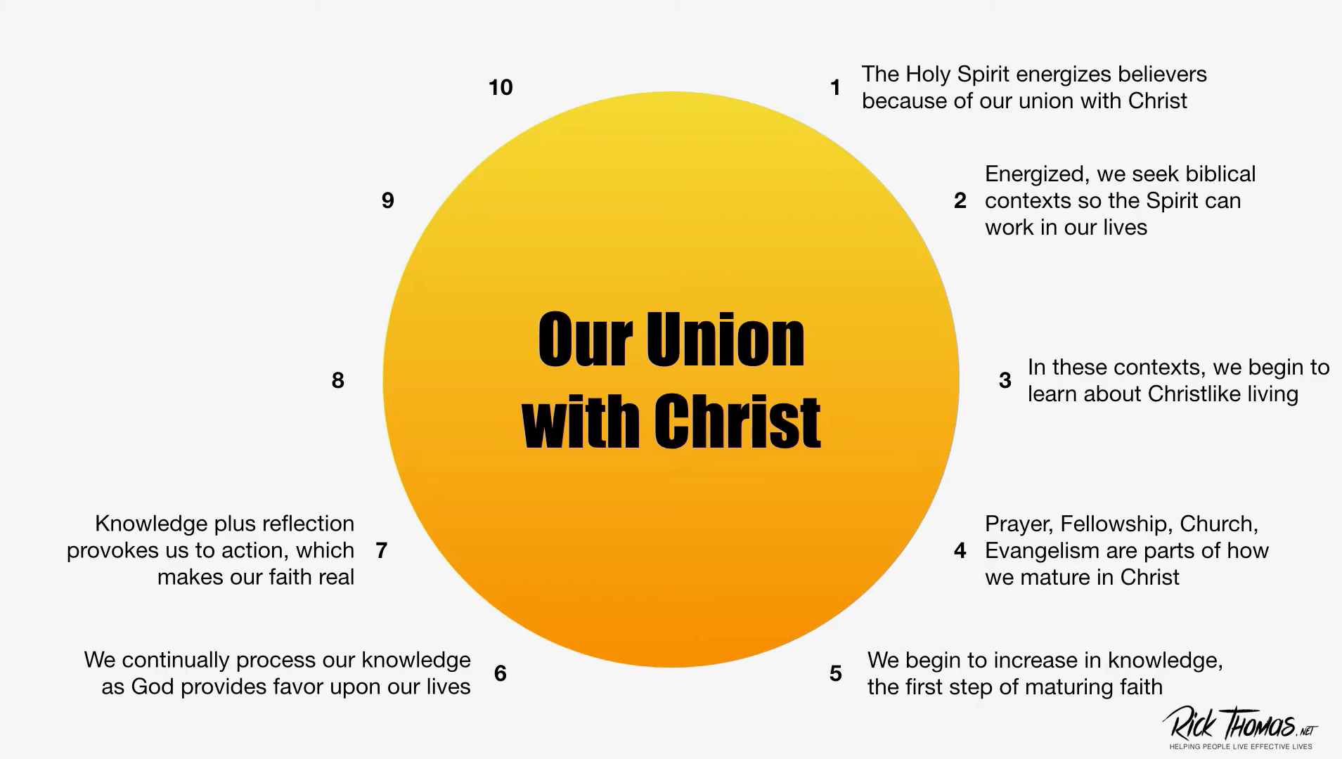 Video Channel Union with Christ