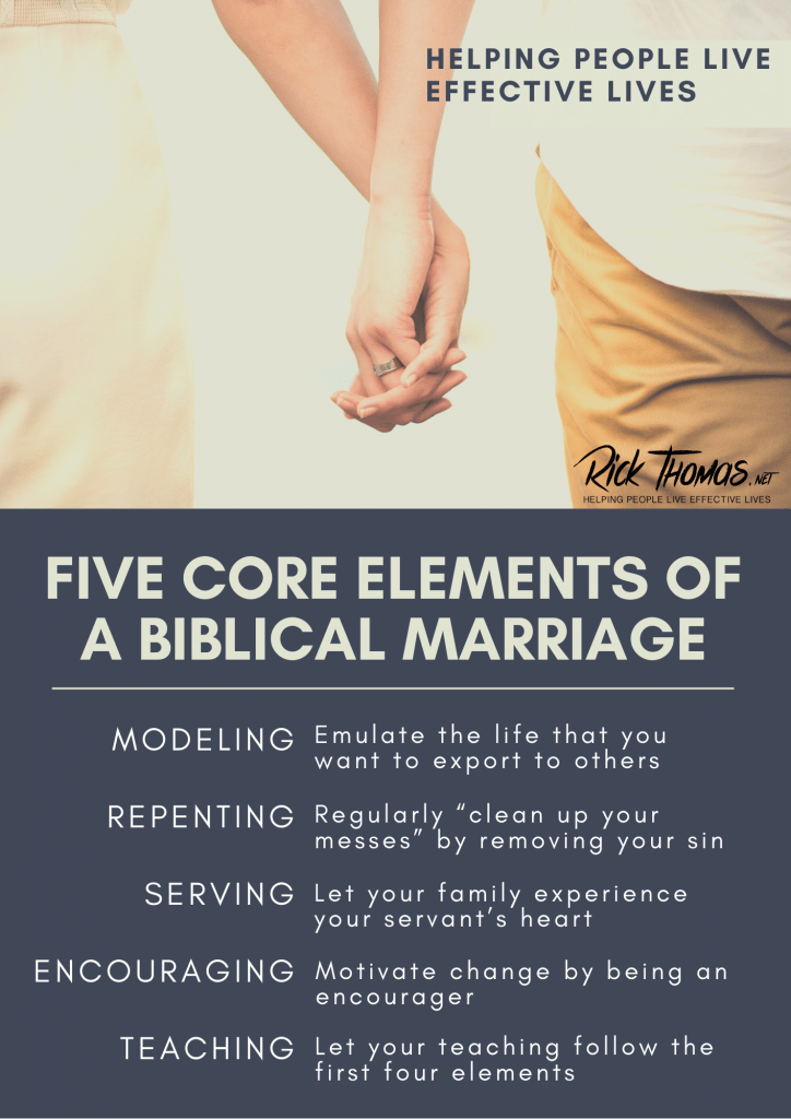 Five Core Elements to a Healthy Marriage