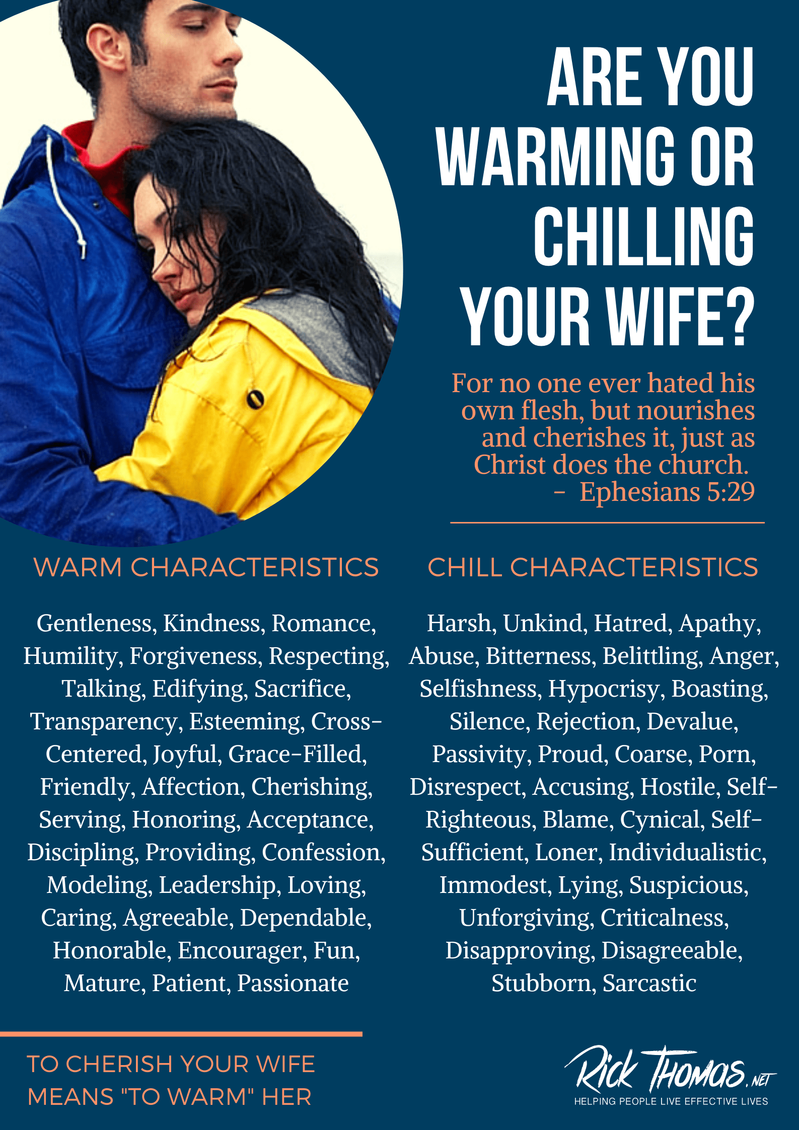Are you warming or chilling your wife?