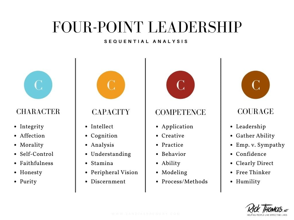 Character, Capacity, Competence, Courage