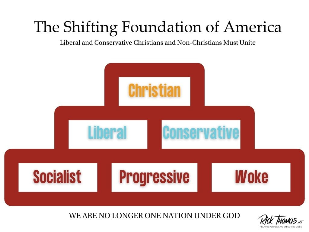 The Shifting Foundation of America